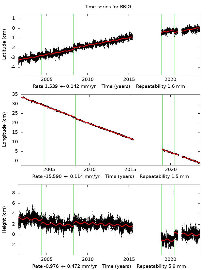 Brig Diagram - Wiring Diagrams Schema on